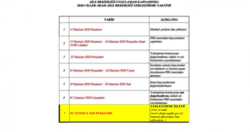 Aile hekimliği iller arası yer değiştirme duyurusu yayınlandı (15 Haziran 2020)