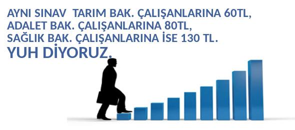130 TL Sınav Ücreti Haksızlıktır, Adaletsizliktir.