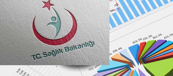 Sayın Sağlık Bakanı Ahmet Demircan,